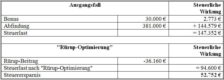 Tabelle-Abfindung-kleiner-Beitrag-2015-11-09062016